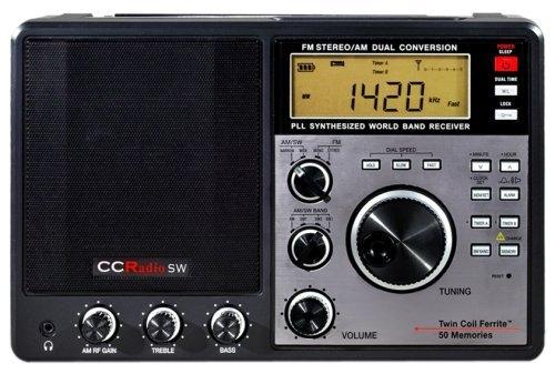 C Crane CCRadio-SW