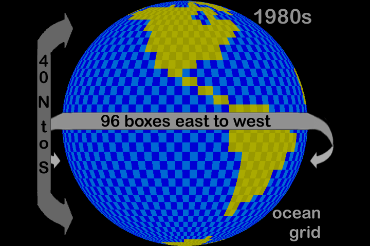 Ocean grid in the 1980s