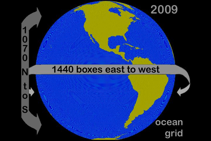 Ocean grid in 2009