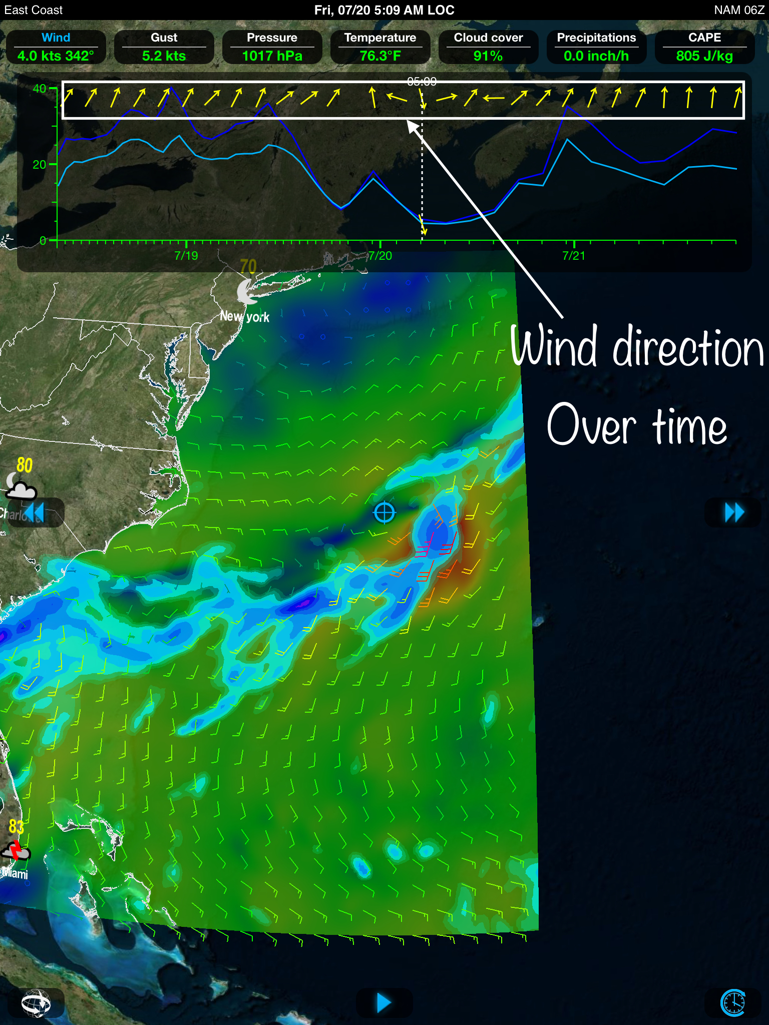 wind direction over time