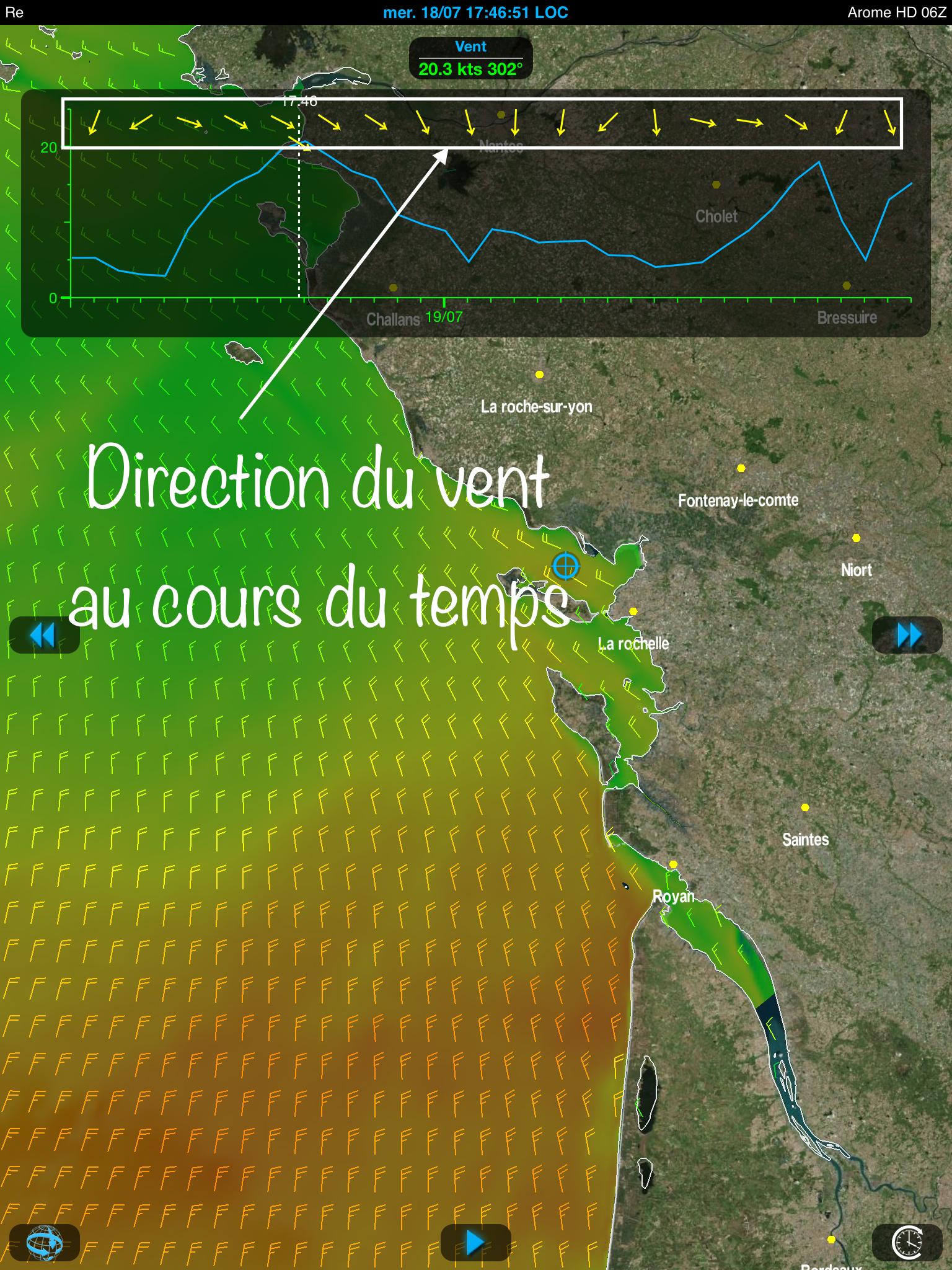 Direction du vent au cours du temps