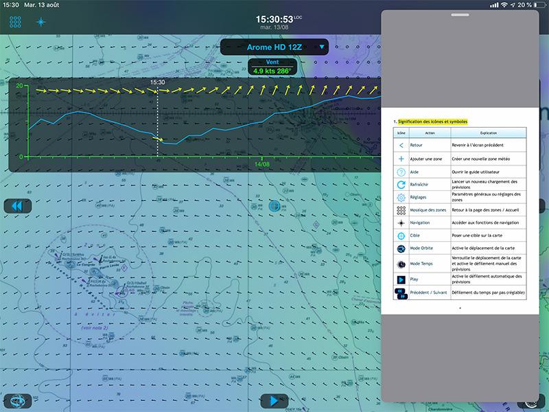 Weather4D et le manuel utilisateur